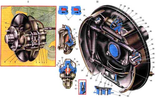 Тормозные механизмы 1.
