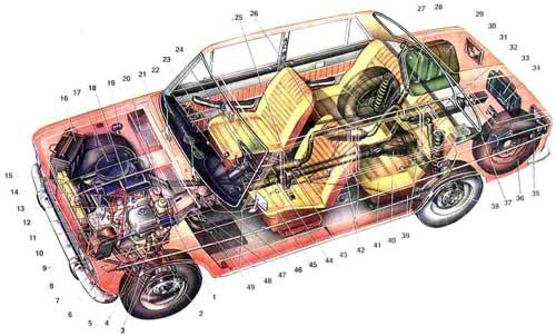 Устройство автомобиля ВАЗ-2103