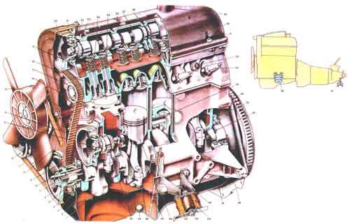 Двигатель (продольный разрез).