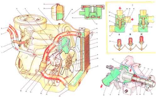 Трубка отвода жидкости от