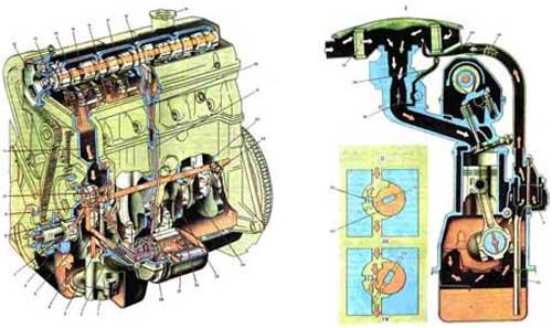 Смазка двигателя.