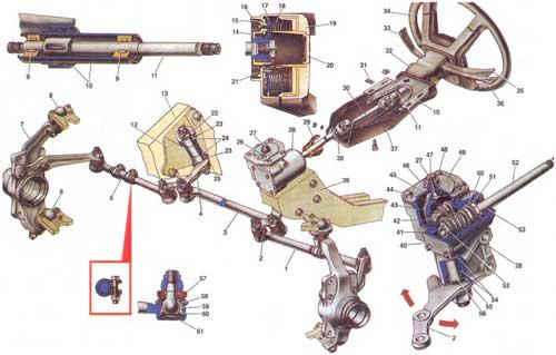 Карданный вал: устройство, эксплуатация и ремонт