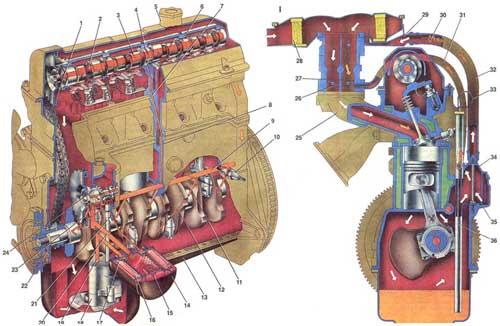 Система смазки двигателя: 1.