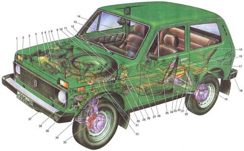 Устройство автомобилей. 1.
